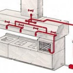 Restaurant Fire Suppression Systems – Installation & Servicing